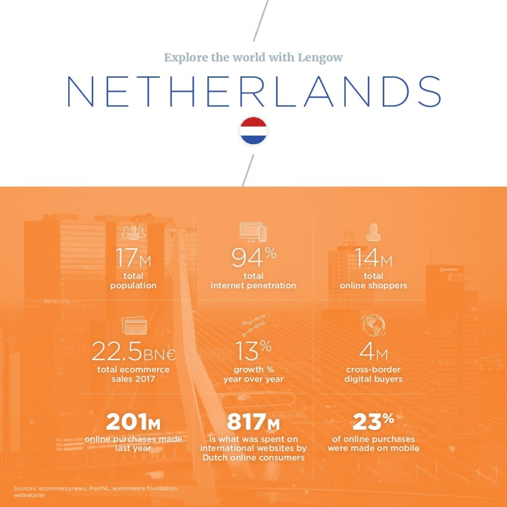 CountryGuide_NETHERLANDS_EN