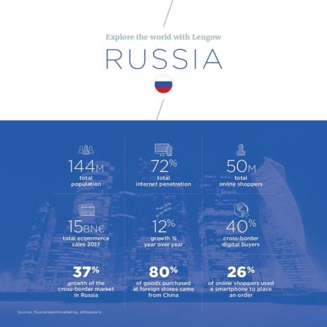 CountryGuide_RUSSIA_EN