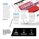 Sephora Company overview