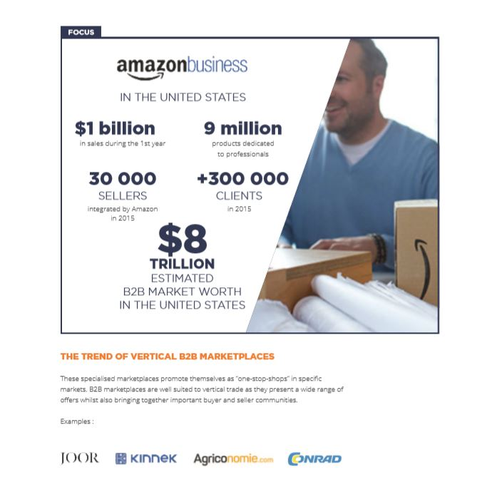 Amazon business in the united states