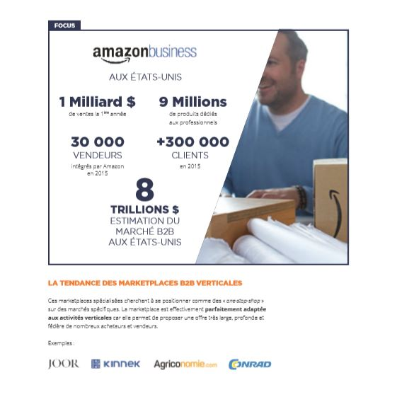 Amazon business aux Etats unis