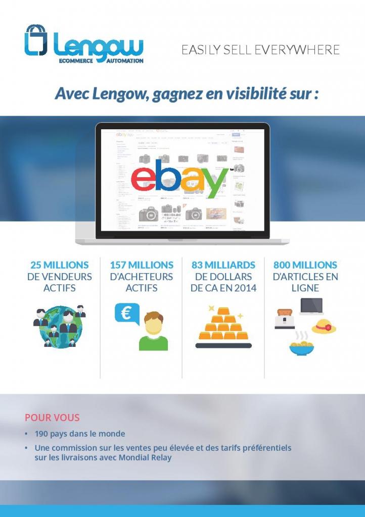 fiche_ebay_FR