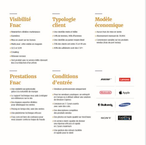 Fnac - visibility - business model - Entry requirements