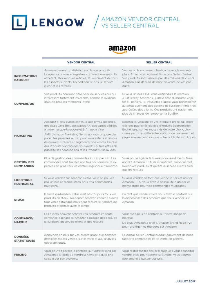 tableau_vendor_vs_seller_central_FR