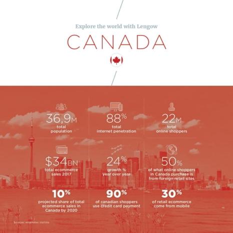 CountryGuide_CANADA_EN