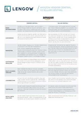 amazon_vendor_vs_seller_central_DE