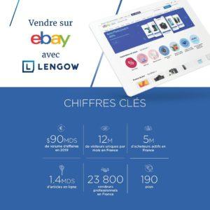 focus-eBay-FR