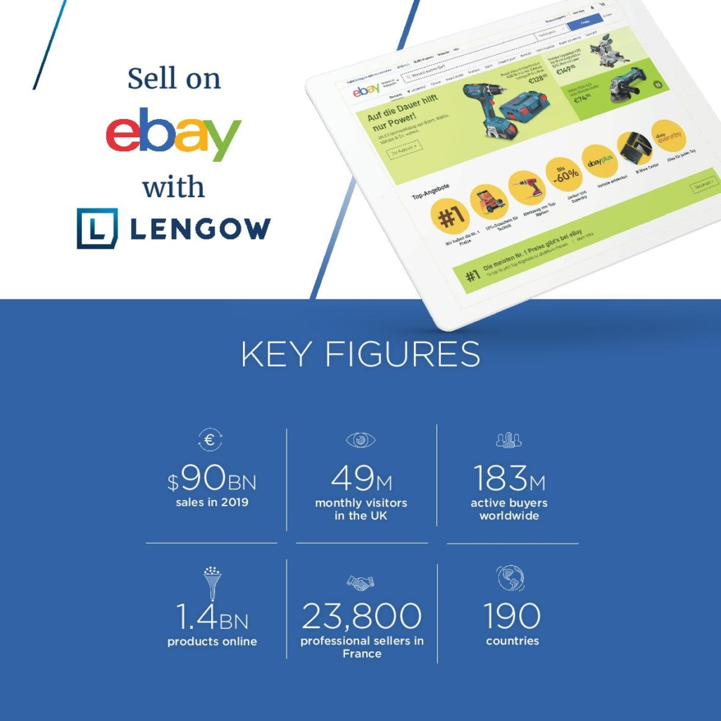 Sell On Ebay How To Succeed On Ebay Lengow