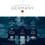CountryGuide_GERMANY_EN