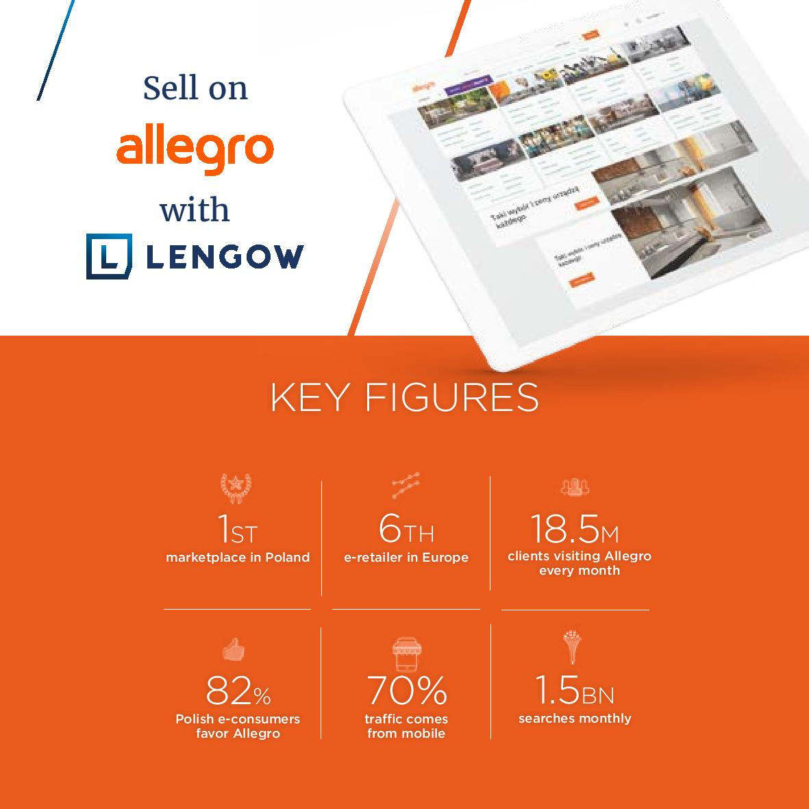 Sell on Allegro