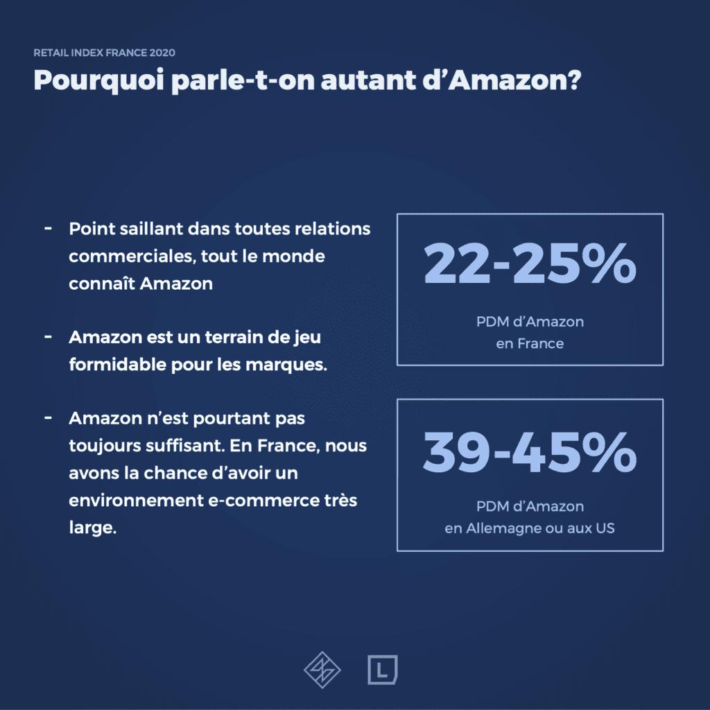 Diapositive_retailindex1