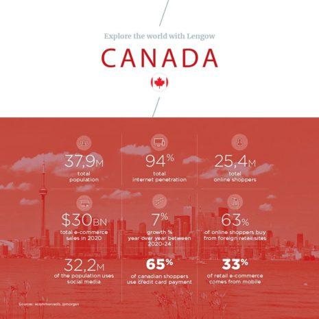 CountryGuide_CANADA_EN2021.jpg