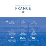 CountryGuide_FRANCE_EN_MAJ2021