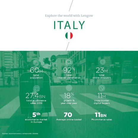 CountryGuide_ITALY_EN